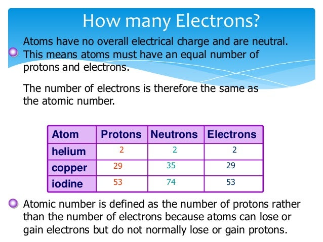 Atomic science year 10 71 use the information on the periodic table urtaz Choice Image