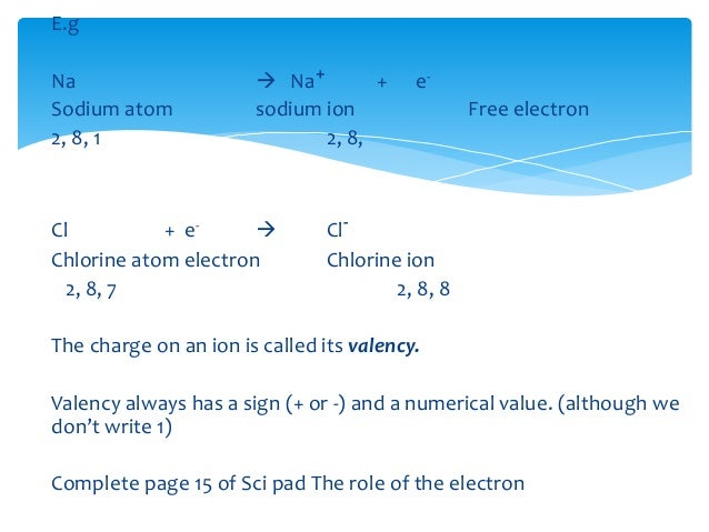 The structure of the atom anchor chart periodic table of elements element or compound urtaz Image collections