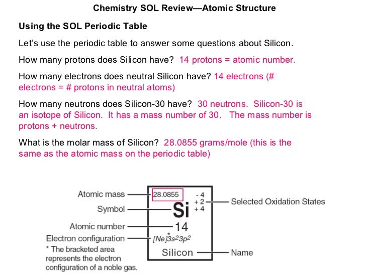 Atomic structure chemistry sol reviewatomic structure 14 using the sol periodic table urtaz Choice Image