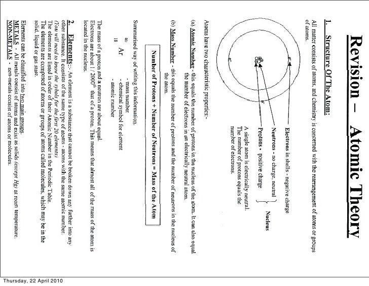 Atomic structure thursday 22 april 2010 urtaz Choice Image