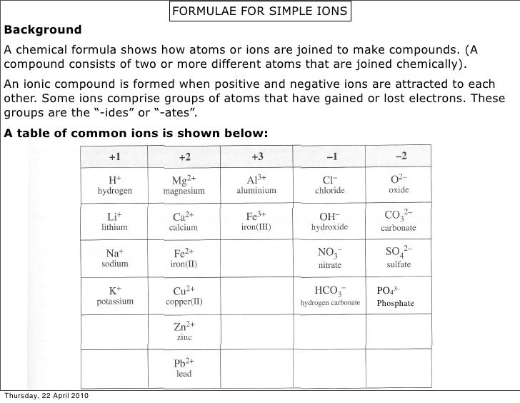 Atomic Structure Worksheet  Atomic Structure Review Worksheet