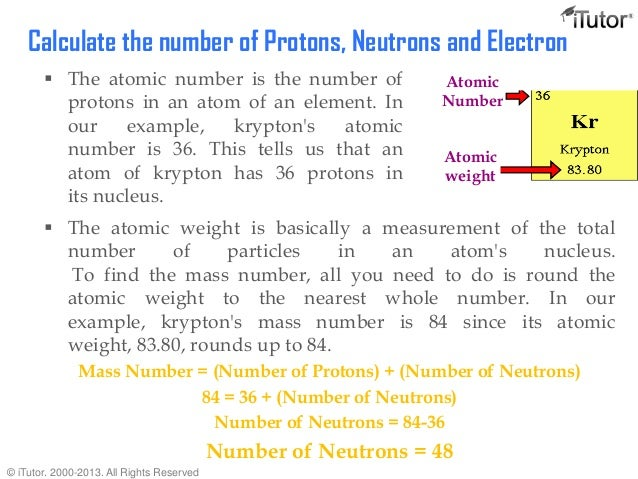 How many protons does krypton have?