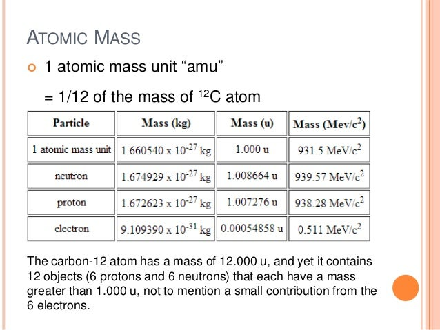 Atomic structure electron configurations and periodic table atomic mass urtaz