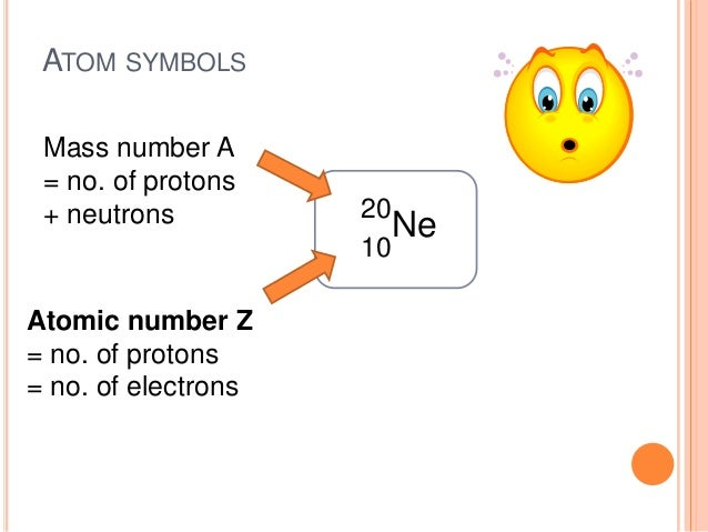 Atomic structure electron configurations and periodic table protons and neutrons are not fundamental particles 8 urtaz Image collections