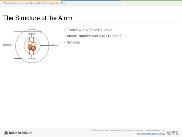 • Overview of Atomic Structure • Atomic Number and Mass Number • Isotopes The Structure of the Atom Atoms, Molecules, and ...