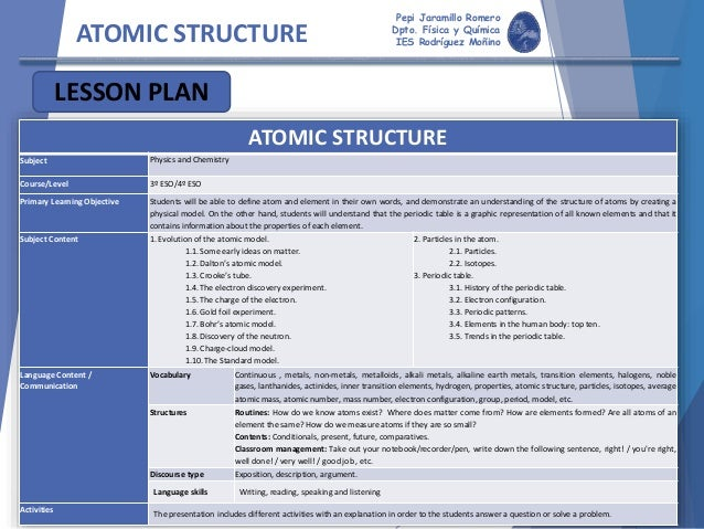 ATOMIC STRUCTURE ATOMIC STRUCTURE Subject Physics and Chemistry Course/Level 3º ESO/4º ESO Primary Learning Objective Stud...