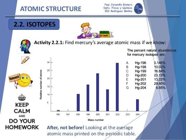 Atomicstructure atomic structure 22 urtaz Choice Image