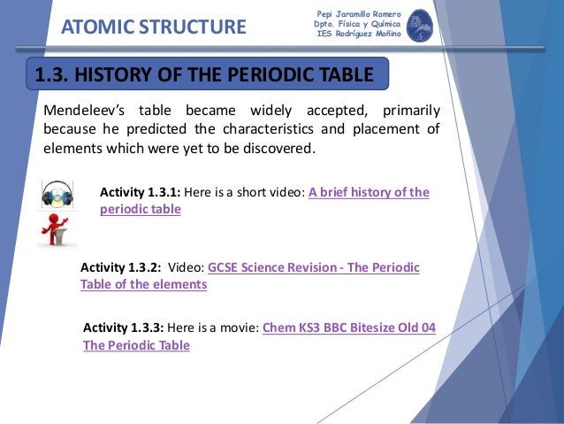 fsica y qumica ies rodrguez moino 63 - Periodic Table Discovery Activity