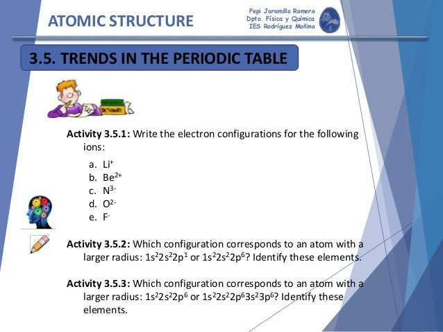 Atomicstructure fsica y qumica ies rodrguez moino 87 atomic structure 35 trends in the periodic table activity urtaz Gallery
