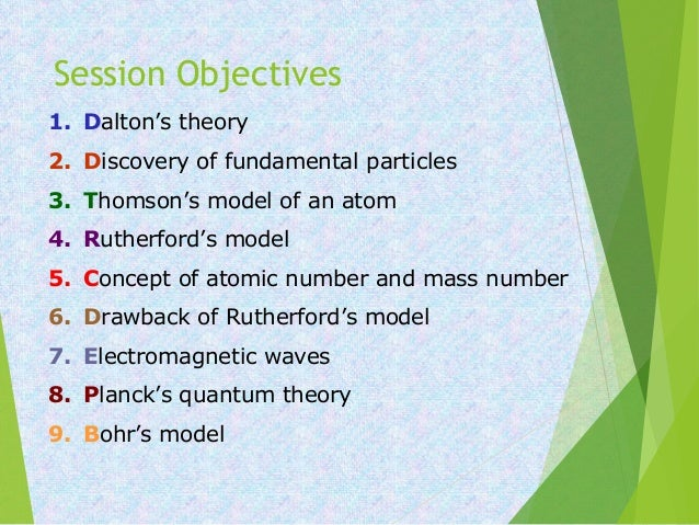 Atomic structure Slide 2