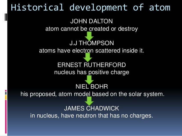 historical development of atomic structure Time-line of the history and development of the atomic atomic theory timeline events that could change everything about atomic structure.