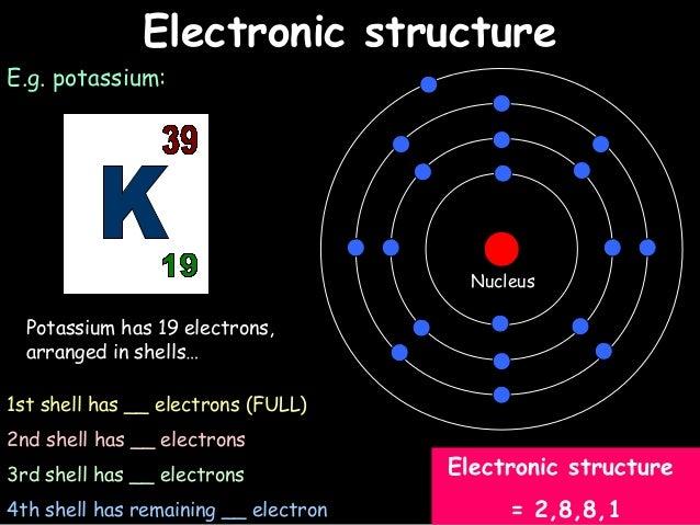 Atomic Structure Amp Bonding
