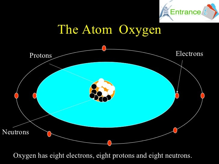 Atomic structure opt1292425060 14 the atom ccuart Image collections