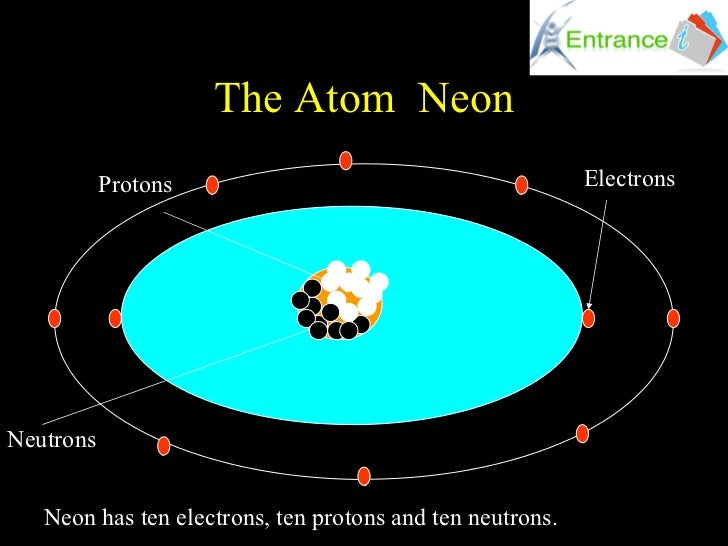 Atomic structure opt1292425060 16 the atom neon protons neutrons electrons ccuart Gallery
