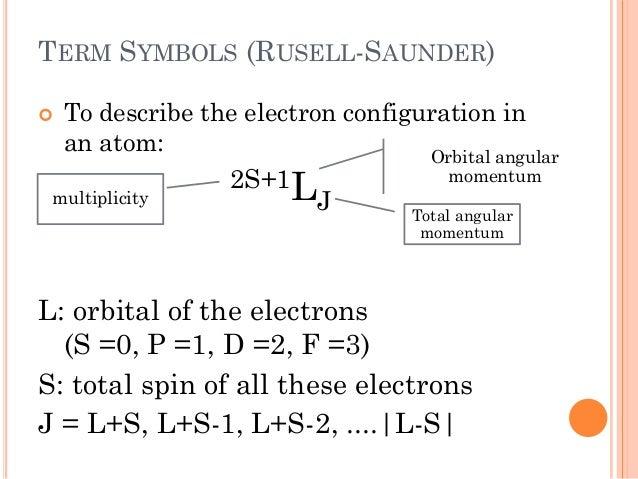 Atomic structure part 2 term symbols urtaz Images