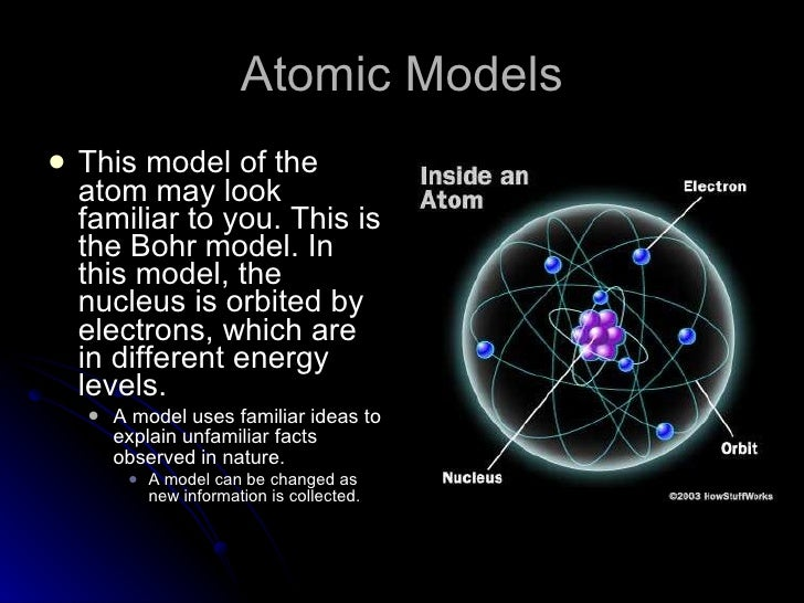 Atomic Structure Ppt on Electron Energy Levels Bohr Model