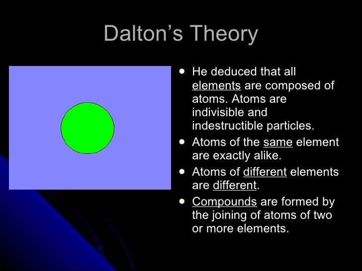 atom slides