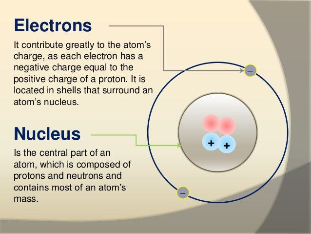 the progress of the atomic structure Download and read science lab progress check atomic structure science lab progress check atomic structure spend your few.