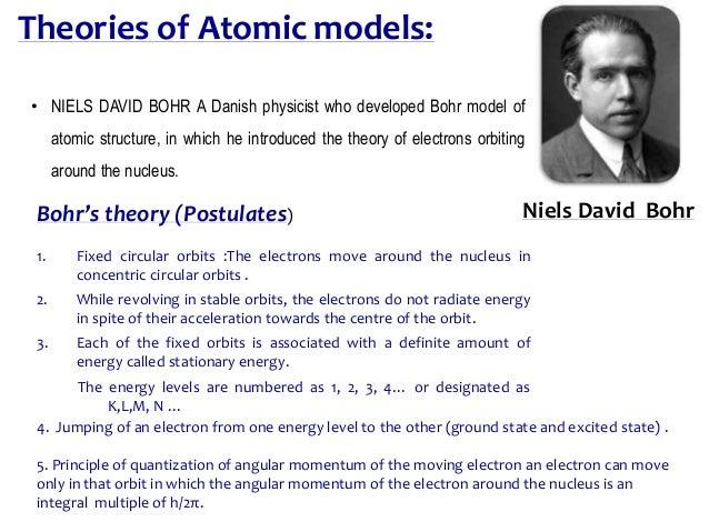 Basic Atomic Structure on Electron Energy Levels Bohr Model