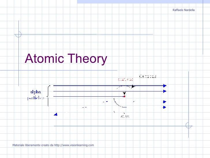 Atomic Theory Materiale liberamente creato da http://www.visionlearning.com Raffaele Nardella