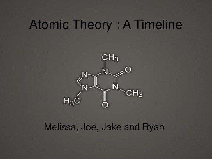 Atomic Theory : A Timeline<br />Melissa, Joe, Jake and Ryan<br />