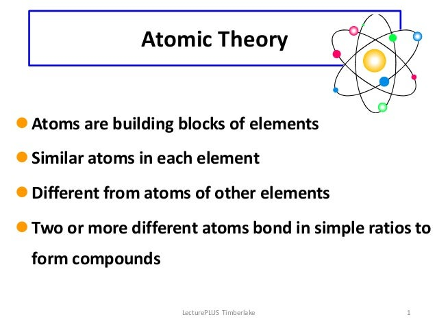 LecturePLUS Timberlake 1 Atomic Theory  Atoms are building blocks of elements  Similar atoms in each element  Different...