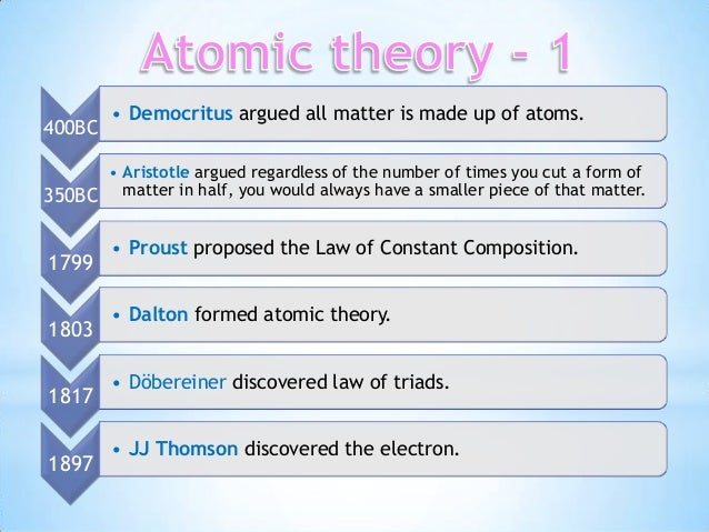 Atomic theory and periodic table timeline urtaz Gallery