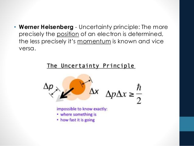 Atomic theory extension Werner Heisenberg Atomic Model