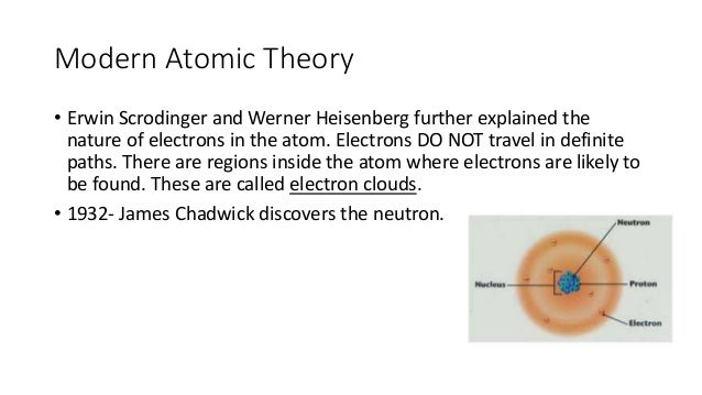 Atomic theory notes Werner Heisenberg Atomic Model