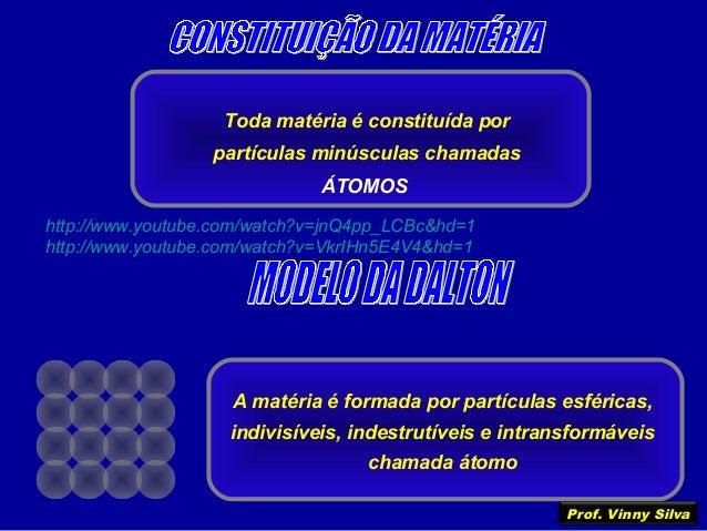 Toda matéria é constituída por partículas minúsculas chamadas ÁTOMOS A matéria é formada por partículas esféricas, indivis...