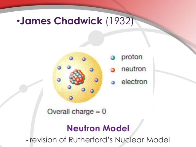 james chadwick atomic model - photo #15