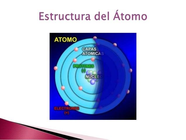 Atomos Estructura Cristalina
