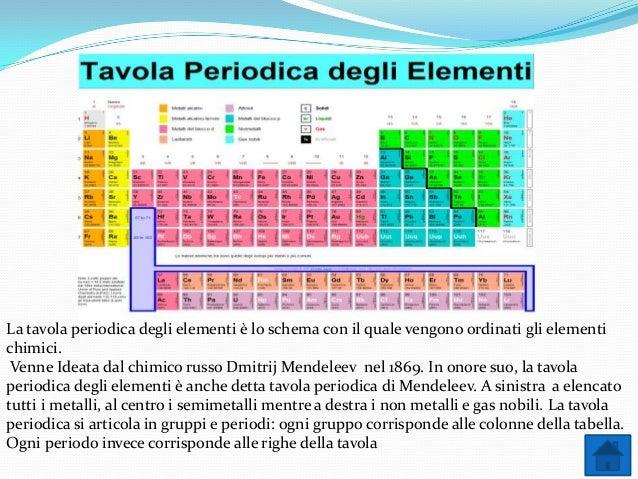 Atomo - Tavola periodica di mendeleev ...