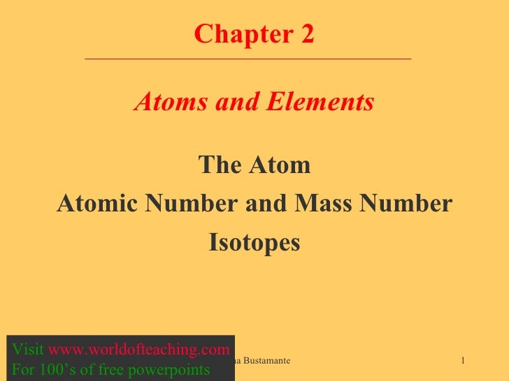 Chapter 2 Atoms and Elements <ul><li>The Atom </li></ul><ul><li>Atomic Number and Mass Number </li></ul><ul><li>Isotopes <...
