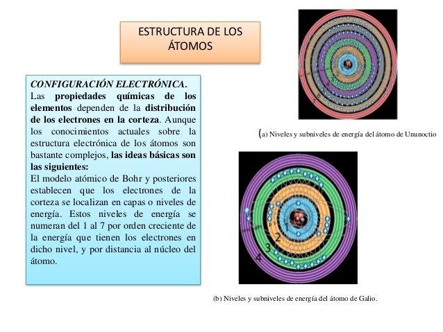 El atomo estructura y propiedades pdf converter
