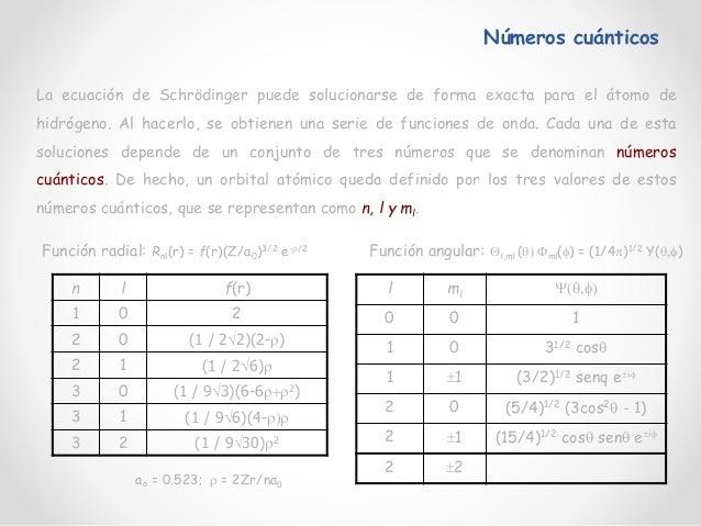 Atomo y tabla periodica 1 20 urtaz Choice Image
