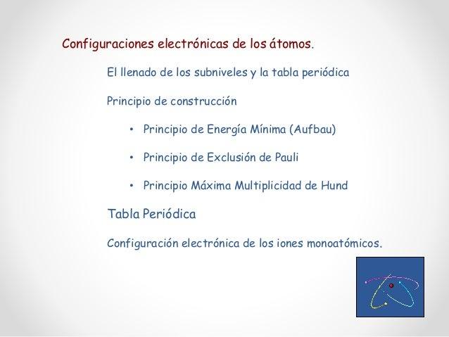 Atomo y tabla periodica 1 energa 30 urtaz Choice Image