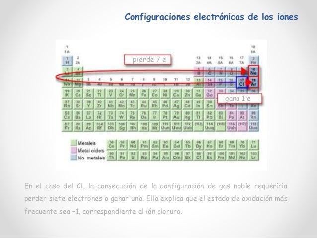 Atomo y tabla periodica 1 37 urtaz Choice Image