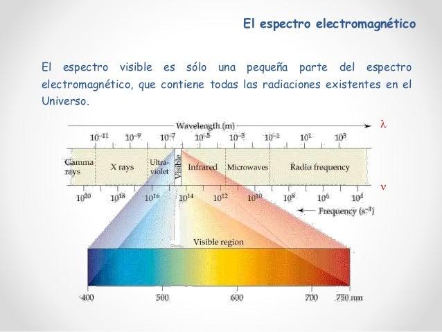 Atomo y tabla periodica 1 urtaz Choice Image