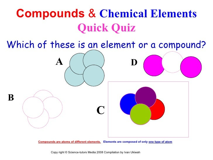 Chapter 3 Atoms and Molecules – Test