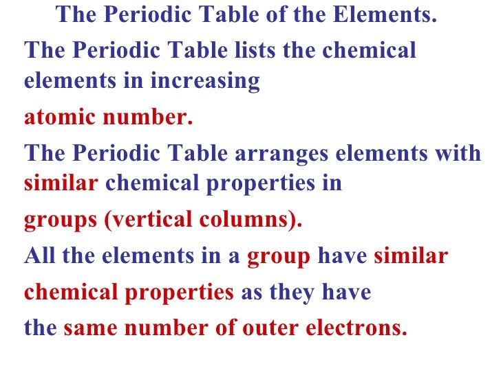 Naresh periodic table 2 ullithe periodic table urtaz Gallery