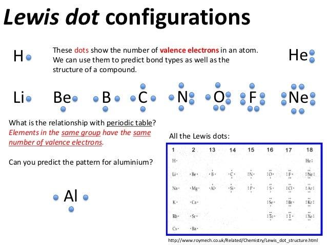 Uranium Periodic Table Lewis Dot Diagram Electrical Work Wiring