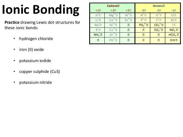 Atoms and Bonding  Atoms and Bondi...