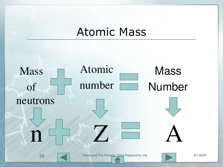 Atoms and the periodic table atomic mass mass atomic mass of number number neutrons n z a 29 atoms and the periodic table urtaz Choice Image