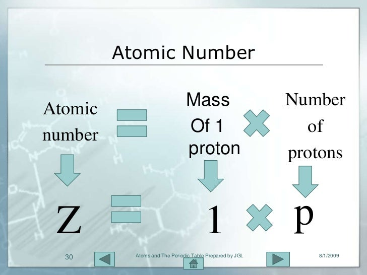 Atoms and the periodic table atomic number urtaz Choice Image