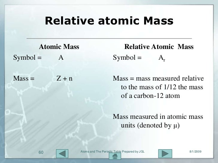 Atoms and the periodic table relative urtaz Images