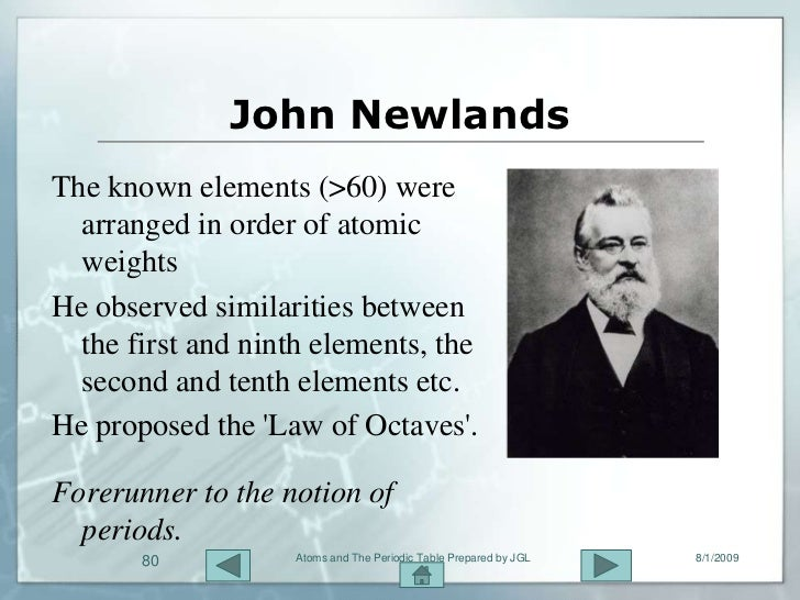 Atoms and the periodic table john newlands the known elements urtaz Gallery