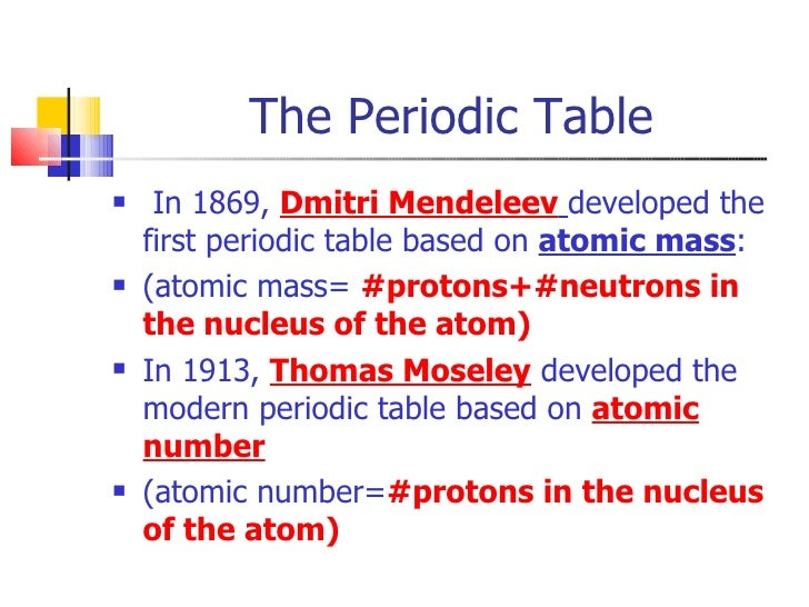 Periodic table based on atomic number image collections periodic atoms elements and periodic table 2010 9 the periodic table flavorsomefo image collections urtaz Images