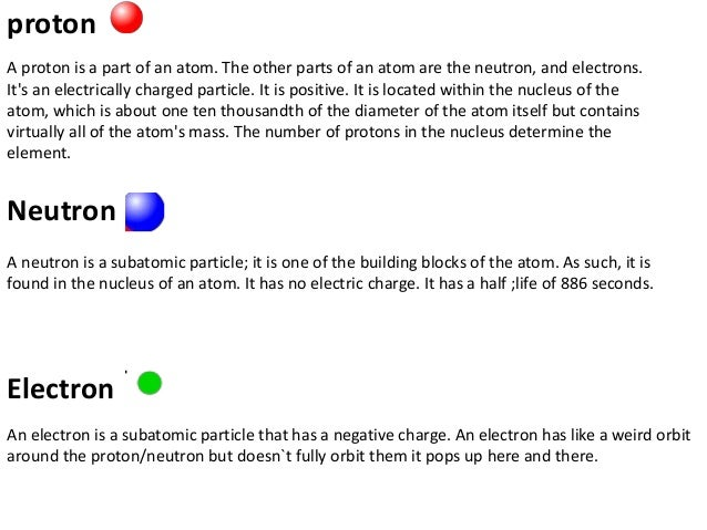 Atoms elements and the periodic table 3 proton urtaz