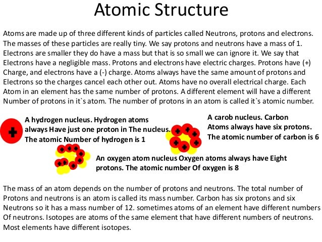 Atoms elements and the periodic table 9 urtaz Choice Image